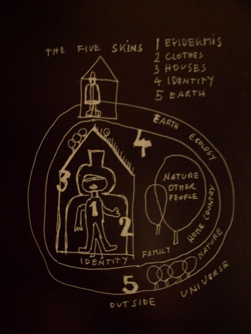 As cinco peles de Hundertwasser
